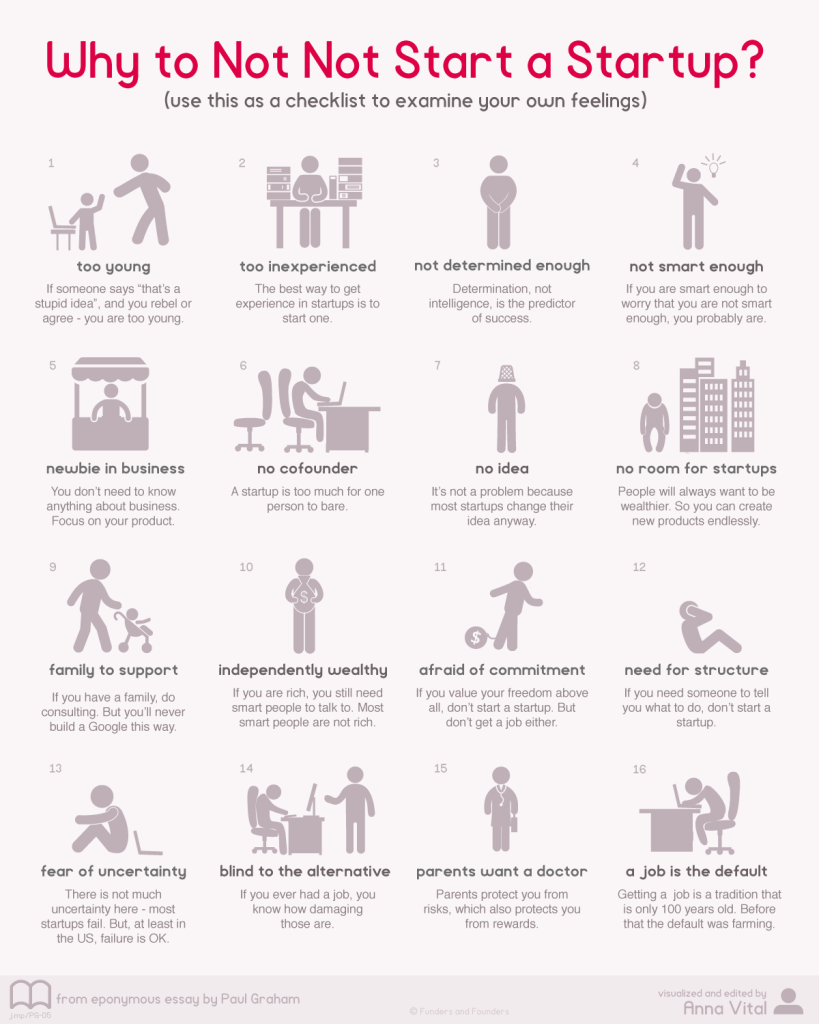 why-not-not-to-start-a-startup-infographic