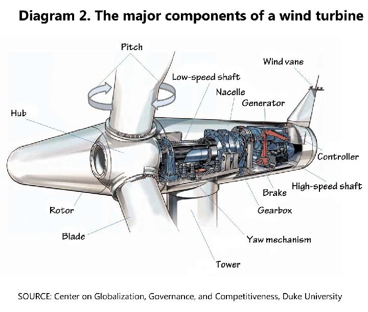 diagram_2_resize